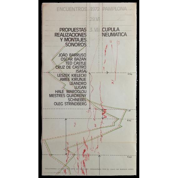 Propuestas, realizaciones y montajes sonoros. Encuentros Pamplona, Cúpula Neumática, 29 VI - 3 VII, 1972